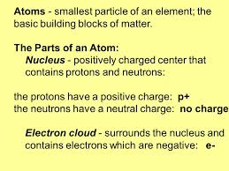 Chapter 10 Atoms & Periodic Table. Chemical symbols - an ...