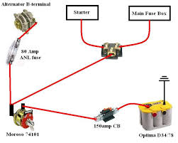 battery in trunk wiring diagram battery image 2g battery relocation dsm forums mitsubishi eclipse plymouth on battery in trunk wiring diagram