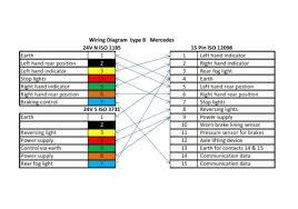 wiring diagram electrical images pin 24v metal plugs mercedes wiring dynaflex united kingdom