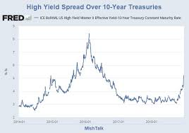 Suddenly Theres No Appetite For Bond Deals As Spreads Widen