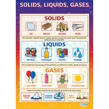 Liquid Chart Solids Liquids Gases Wall Chart Rapid Online