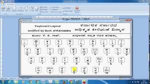 Kannada Typing Tutorial Using Nudi Part 1