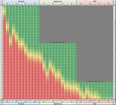 Paragon Xp Chart Day3 Xp Table