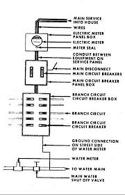 wiring from meter to breaker panel wiring image getimage id33096 on wiring from meter to breaker panel