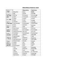 Adjectives for describing house - vocab sheet. by rosaespanola - Teaching  Resources - Tes