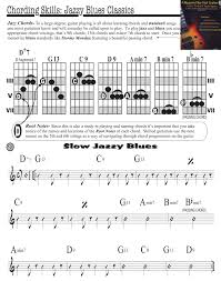Hotel California Strumming Pattern Extraordinary Hotel California Guitar Strumming Pattern Guitar Teaching