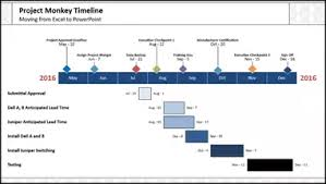 Gantt Chart Ppt Download 2 Crazy Fast Ways To Make A Gantt Chart In Powerpoint
