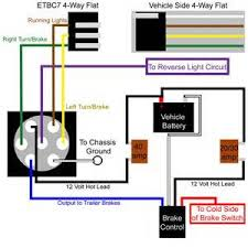 primus cequent brake controller wiring diagram images tekonsha sentinel brake controller wiring motor