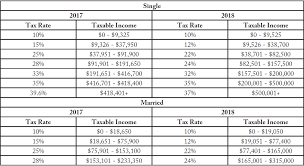 2018 tax reform