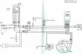 triumph wiring diagram no battery wiring diagram vespa p125x wiring diagram at No Battery Wiring Diagram