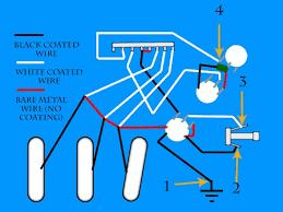 fender squier wiring solution of your wiring diagram guide • squier strat wiring simple wiring diagram rh 26 26 terranut store fender squier stratocaster wiring fender