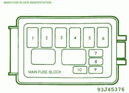 1993 mazda mx5 miata main fuse box diagram circuit wiring diagrams 2001 mazda tribute fuse box diagram 1993 mazda mx5 miata main fuse box diagram Mazda Tribute 2001 Fuse Box Diagram