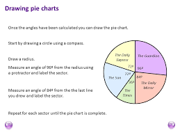 How To Graph A Pie Chart Mal 001 Bar Graphs And Pie Charts Ppt Video Online Download