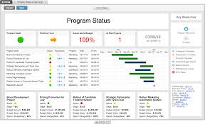 Project Management Report Templates Dashboard Tutorial Smartsheet Project Status Report