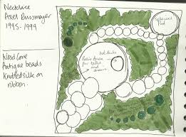 Small Picture Garden Design Inspiration a circular garden Earth Designs