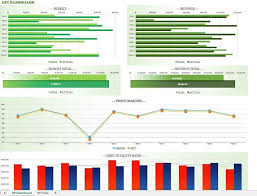 Software Project Management Cost Estimation Template Spreadsheet