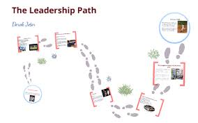 Qualities Of Leadership Derek Jeter By Josh Grotenstein On Prezi