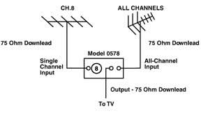 combining or stacking two tv antennas stallions satellite and combining a vhf antenna and an all channel antenna