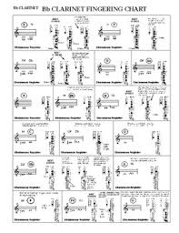 78 Uncommon Clarinet Altissimo Fingerings