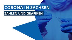 Corona in Sachsen: Aktuelle Zahlen und Grafiken