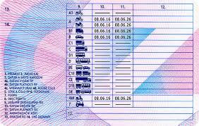 Cards Fakes Identity - License Eu Fake Driving