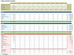 Budget Samples Household Spending Budget Template Household Personal Finances