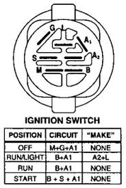 lawn mower ignition switch wiring diagram moreover lawn mower craftsman riding mower electrical diagram craftsman lawn tractor continues to blow fuse as soon as i