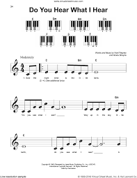 Lava sheet music   james ford murphy   piano, vocal & guitar. How To Read Piano Chords Pdf Arxiusarquitectura