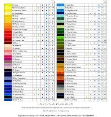 Derwent Coloursoft Color Chart Derwent Procolour Colored Pencils Review Best Colored