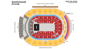 The Who Scotiabank Arena