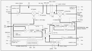 rv satellite wiring diagram images satellite components diagram including radio block diagram digital