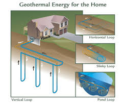 Unique Geothermal Energy Pictures To Decor