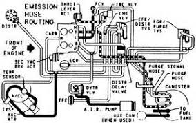 similiar chevy 305 diagram keywords chevy el camino vacuum diagram likewise 1985 chevy 305 vacuum diagram