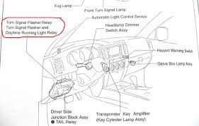 nissan b13 fuse box on nissan images free download wiring diagrams 2007 Nissan Quest Fuse Box nissan b13 fuse box 12 nissan quest fuse box 2000 nissan quest fuse box diagram 2007 nissan quest fuse box location