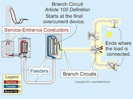 branch circuit requirements and the nec part 1 the conductors between the final overcurrent device and the outlet s are defined as branch circuit conductors