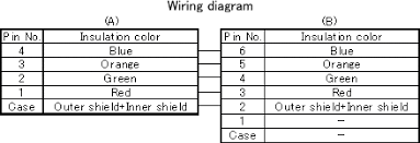 a long cable high speed interface cables for machine vision wiring diagram