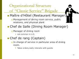 Ppt Dining Room Organization Personnel Powerpoint