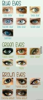 Eye Colour What Is Yours Eye Color Chart Writing Tips