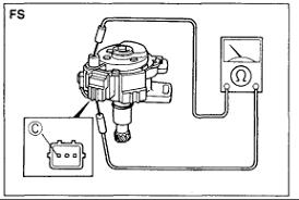 wiring diagram for distributor wiring image wiring mazda coil and distributor wiring diagram picture mazda on wiring diagram for distributor