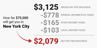 Florida Salary Calculator After Taxes Heres How Much Money You Take Home From A 75 000 Salary Business