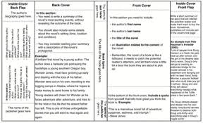 book cover project with template and instructions