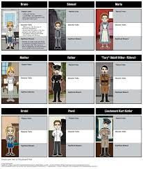 the boy in the striped pajamas by john boyne lesson plans boy in the striped pajamas characters