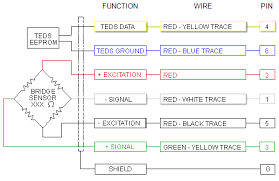 wiring color code transducer techniques Garmin 6 Pin Transducer Wiring Diagram internal temperature compensation and balance network not shown wiring color code Garmin 178C Transducer Wiring-Diagram