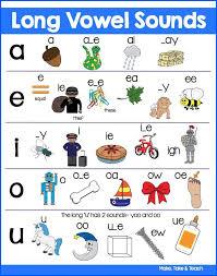 Long Vowel Spelling Patterns | Vowel sounds, Long vowels and Phonics