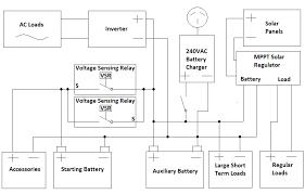 12v caravan wiring diagram 12v dc wiring diagram \u2022 wiring diagrams 48 volt battery bank wiring diagram at 12v Battery Wiring Diagram