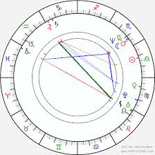 Amr Diab Birth Chart Horoscope Date Of Birth Astro