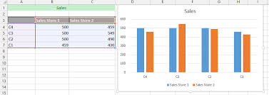Horizontal Line Stock Chart Best Excel Tutorial How To Add Horizontal Line To Chart
