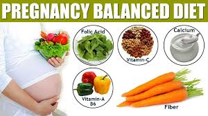 Healthy And Balanced Diet Chart A Proper Health Diet Chart For Pregnant Women
