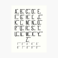 For help with transcribing, refer to antimoon's chart with ipa phonetic symbols, example words, and recordings (make sure you read. Phonetic Alphabet Art Prints Redbubble