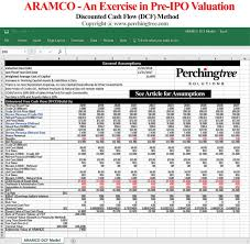 Dicounted Cashflow Saudi Aramco Pre Ipo Valuation Using Discounted Cash Flow Dcf